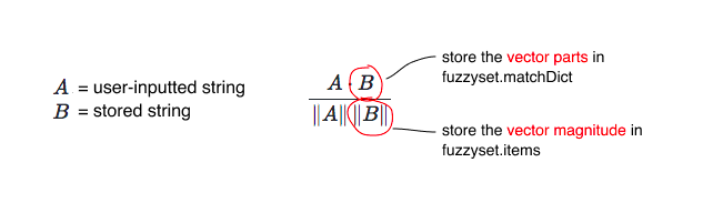 fuzzyset js - a fuzzy string set for javascript